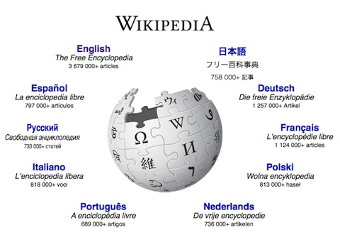 wikipedia the free encyclopedia through the looking glass